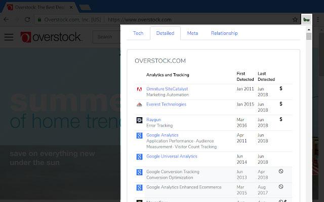 Extensiones para WordPress