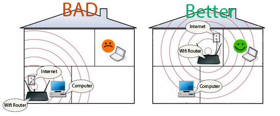 como aumentar la señal wifi