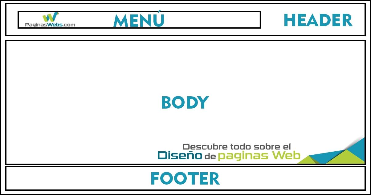 Estructura de un buen diseño web